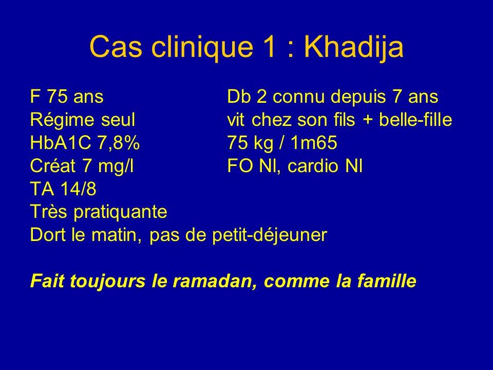 Cas clinique 1 : Khadija F 75 ansDb 2 connu depuis 7 ans Régime seul vit chez son fils + belle-fille HbA1C 7,8%75 kg / 1m65 Créat 7 mg/lFO Nl, cardio
