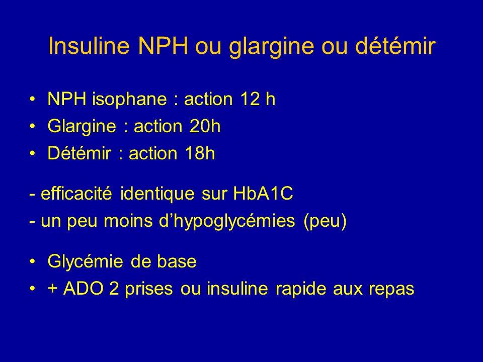 Insuline NPH ou glargine ou détémir NPH isophane : action 12 h Glargine : action 20h Détémir : action 18h - efficacité identique sur HbA1C - un peu mo