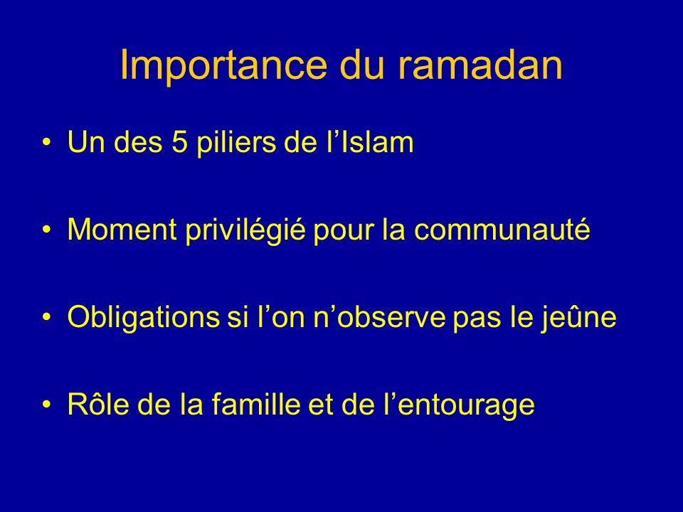 Importance du ramadan Un des 5 piliers de lIslam Moment privilégié pour la communauté Obligations si lon nobserve pas le jeûne Rôle de la famille et d