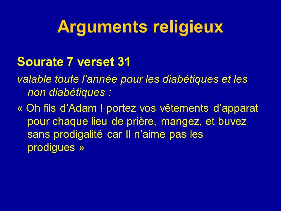 Arguments religieux Sourate 7 verset 31 valable toute lannée pour les diabétiques et les non diabétiques : « Oh fils dAdam ! portez vos vêtements dapp