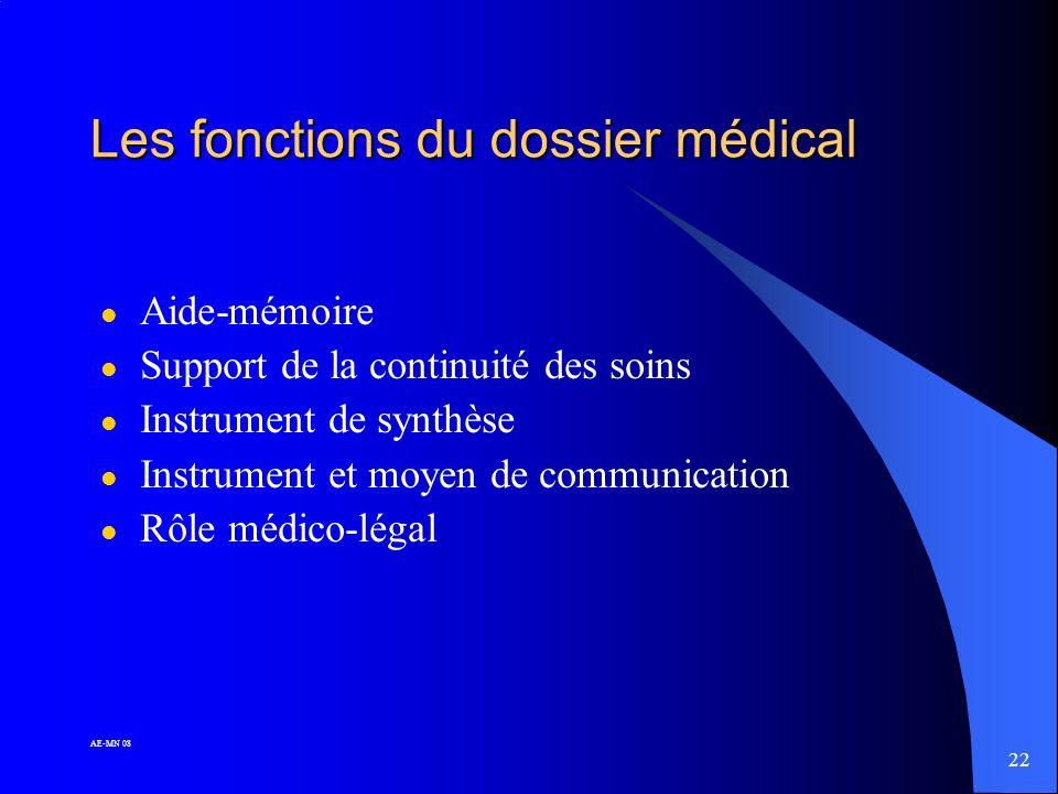 21 AE-MN 08 Les fonctions du dossier médical