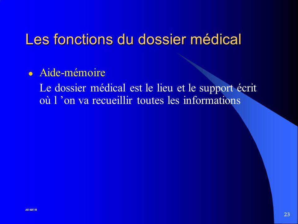 22 AE-MN 08 Les fonctions du dossier médical l Aide-mémoire l Support de la continuité des soins l Instrument de synthèse l Instrument et moyen de com
