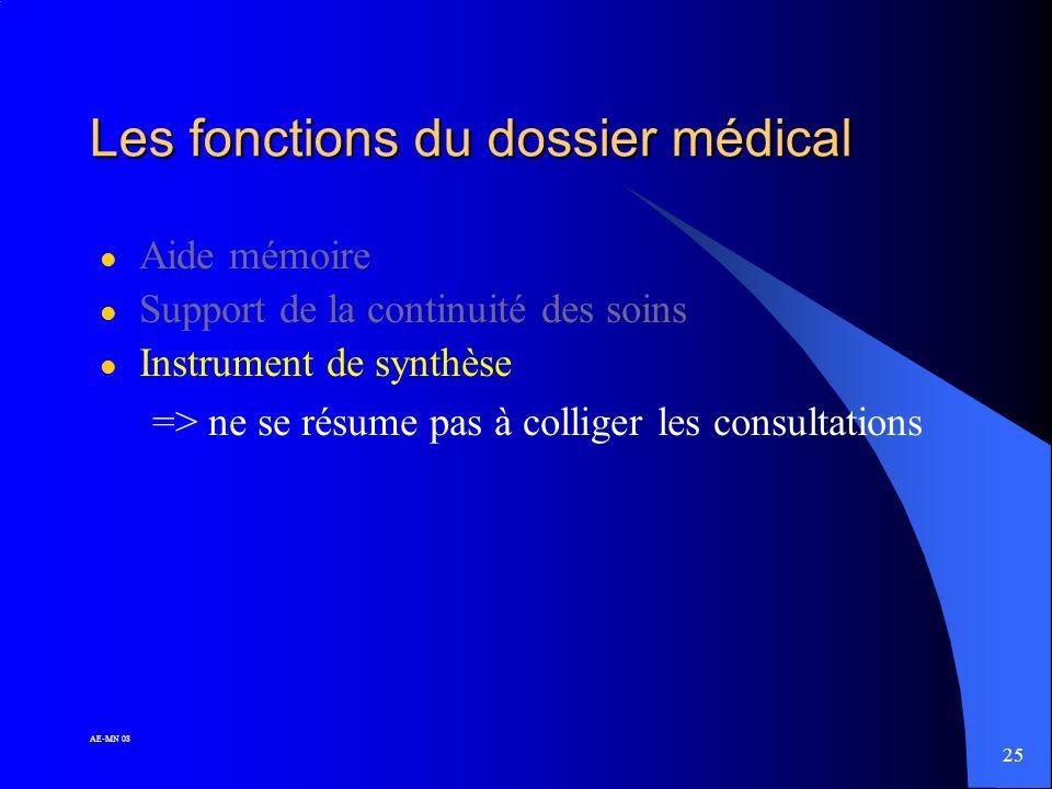 24 AE-MN 08 Les fonctions du dossier médical l Aide mémoire l Support de la continuité des soins Le but du dossier est de nous aider –à bien soigner n