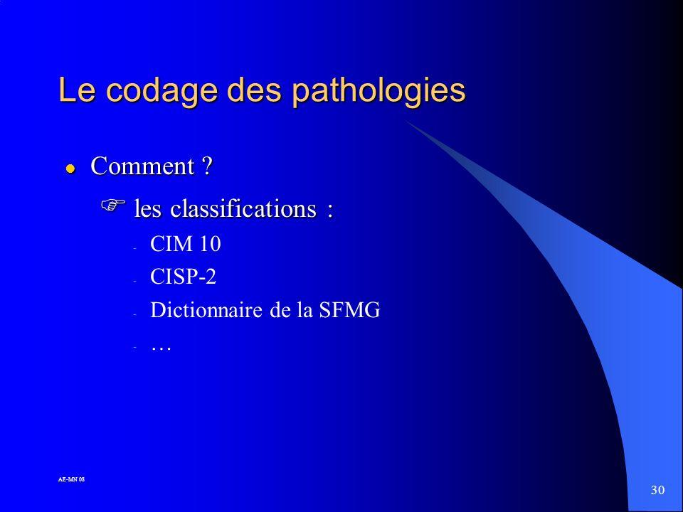 29 AE-MN 08 Le codage des pathologies l Pourquoi ? –Pour les professionnels : l analyse des pratiques l amélioration de la qualité des soins –Pour ser