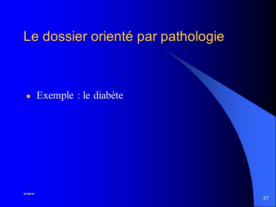 36 AE-MN 08 Le dossier orienté par problèmes : le « soaping » l Pour chaque problème sont notés dans l ordre : subjectifs –les éléments subjectifs (S)