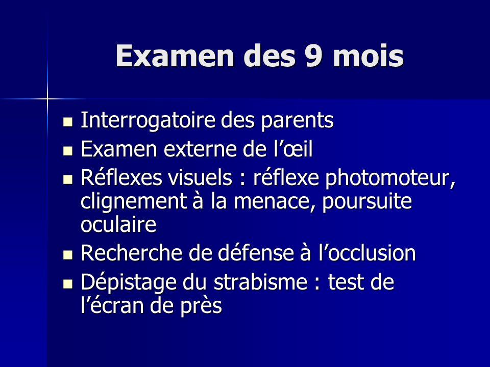 Examen des 9 mois Interrogatoire des parents Interrogatoire des parents Examen externe de lœil Examen externe de lœil Réflexes visuels : réflexe photo