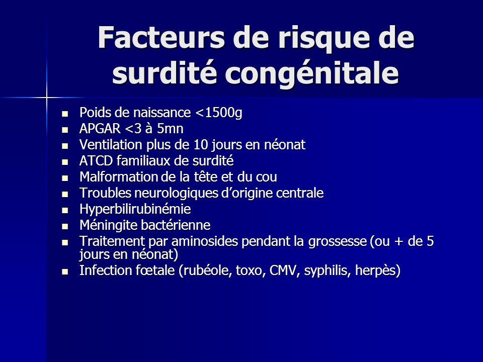 Facteurs de risque de surdité congénitale Poids de naissance <1500g Poids de naissance <1500g APGAR <3 à 5mn APGAR <3 à 5mn Ventilation plus de 10 jou