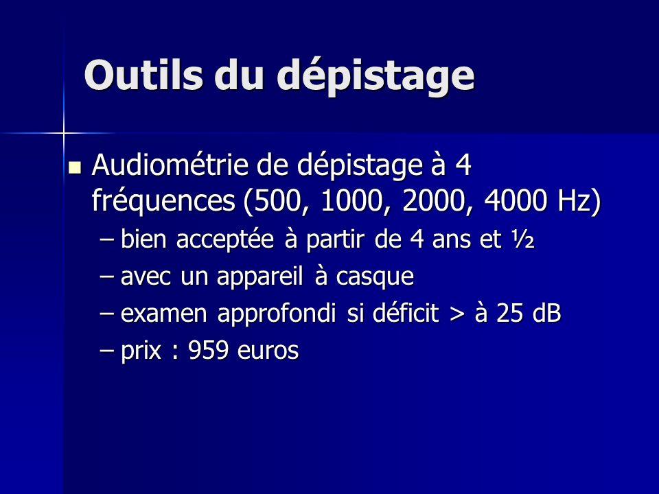 Outils du dépistage Audiométrie de dépistage à 4 fréquences (500, 1000, 2000, 4000 Hz) Audiométrie de dépistage à 4 fréquences (500, 1000, 2000, 4000