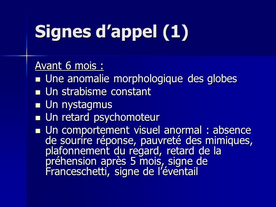 Signes dappel (1) Avant 6 mois : Une anomalie morphologique des globes Une anomalie morphologique des globes Un strabisme constant Un strabisme consta