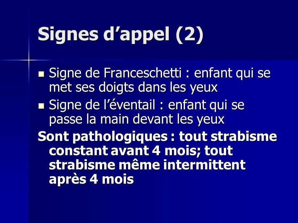 Signes dappel (2) Signe de Franceschetti : enfant qui se met ses doigts dans les yeux Signe de Franceschetti : enfant qui se met ses doigts dans les y