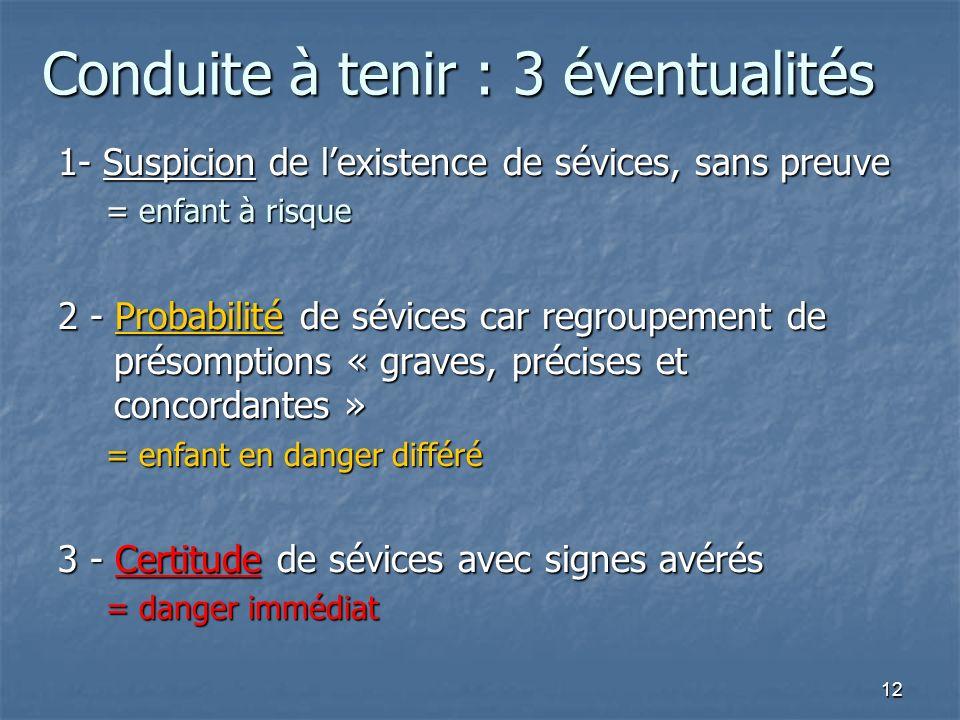 12 Conduite à tenir : 3 éventualités 1- Suspicion de lexistence de sévices, sans preuve = enfant à risque 2 - Probabilité de sévices car regroupement