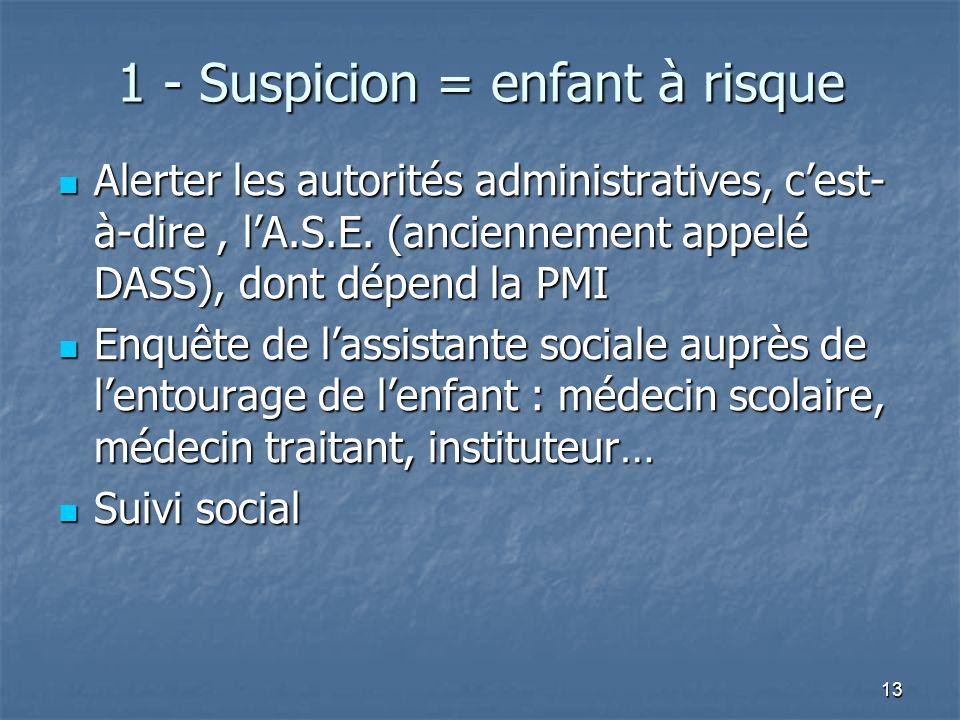 13 1 - Suspicion = enfant à risque Alerter les autorités administratives, cest- à-dire, lA.S.E. (anciennement appelé DASS), dont dépend la PMI Alerter