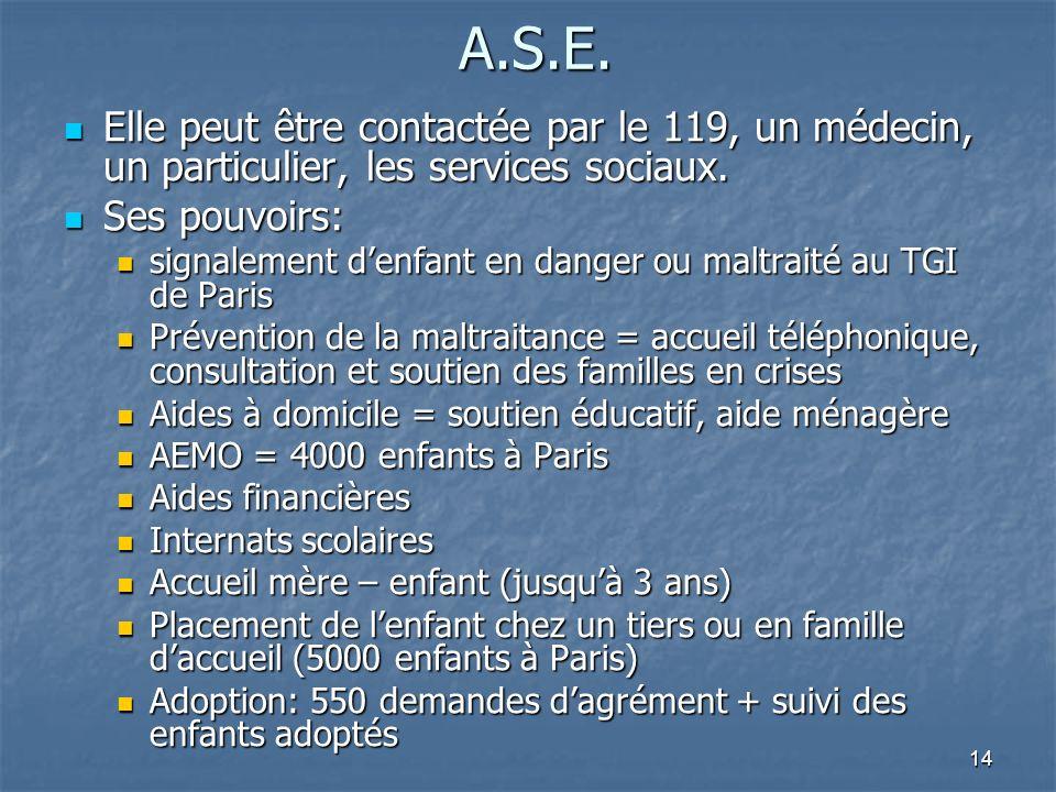 14A.S.E. Elle peut être contactée par le 119, un médecin, un particulier, les services sociaux. Elle peut être contactée par le 119, un médecin, un pa