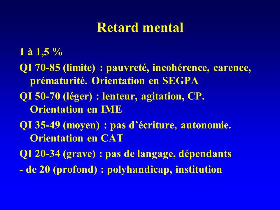 Retard mental 1 à 1,5 % QI 70-85 (limite) : pauvreté, incohérence, carence, prématurité. Orientation en SEGPA QI 50-70 (léger) : lenteur, agitation, C