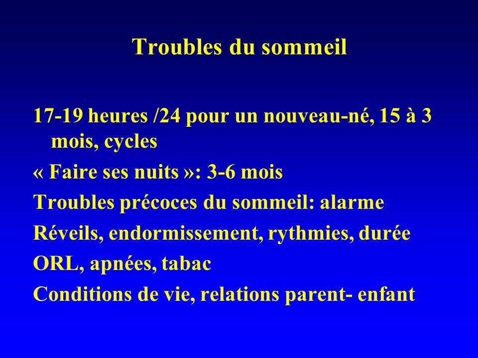 Troubles du sommeil 17-19 heures /24 pour un nouveau-né, 15 à 3 mois, cycles « Faire ses nuits »: 3-6 mois Troubles précoces du sommeil: alarme Réveil