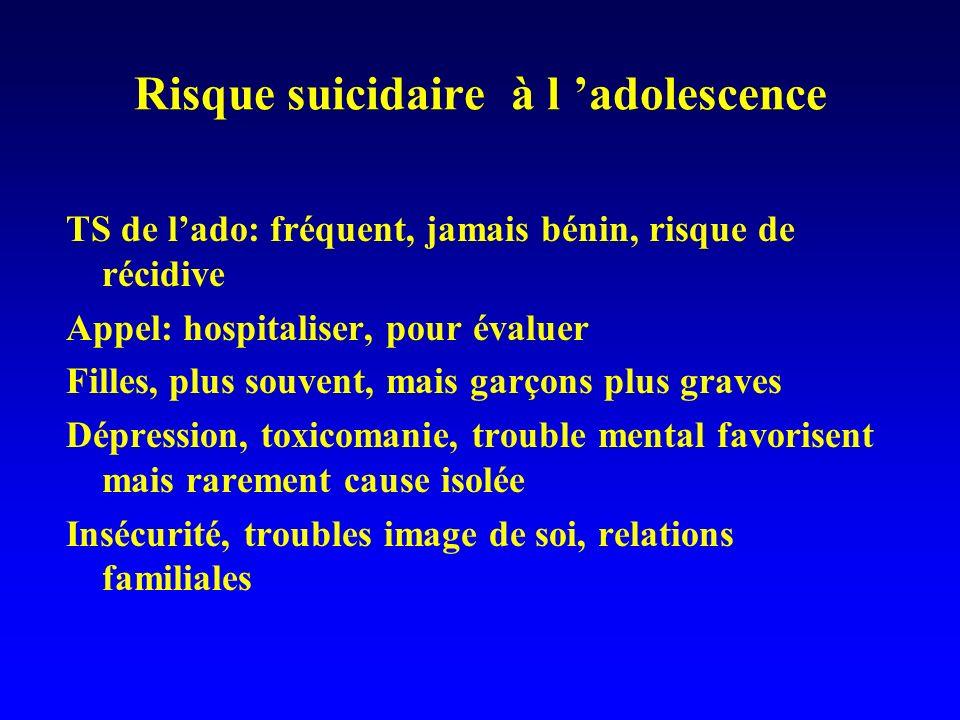 Risque suicidaire à l adolescence TS de lado: fréquent, jamais bénin, risque de récidive Appel: hospitaliser, pour évaluer Filles, plus souvent, mais