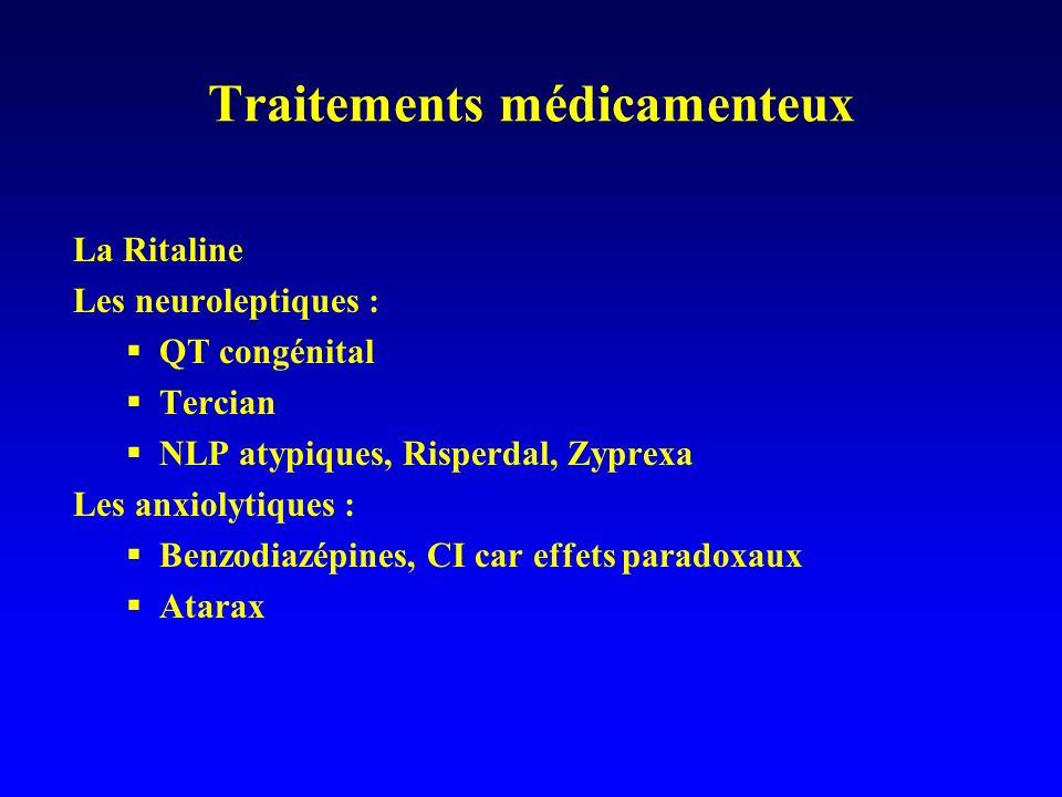 Les antidépresseurs (1) Les tricycliques : Anafranil Les ISRS : Prozac, Tercian, Seropram… En deuxième intention, formes sévères, résistantes Consommation non corrélée à la prévalence Interdiction sauf Fluoxétine