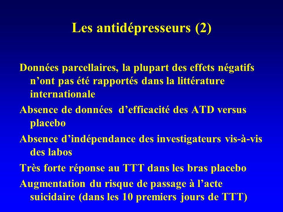 Les antidépresseurs (2) Données parcellaires, la plupart des effets négatifs nont pas été rapportés dans la littérature internationale Absence de donn