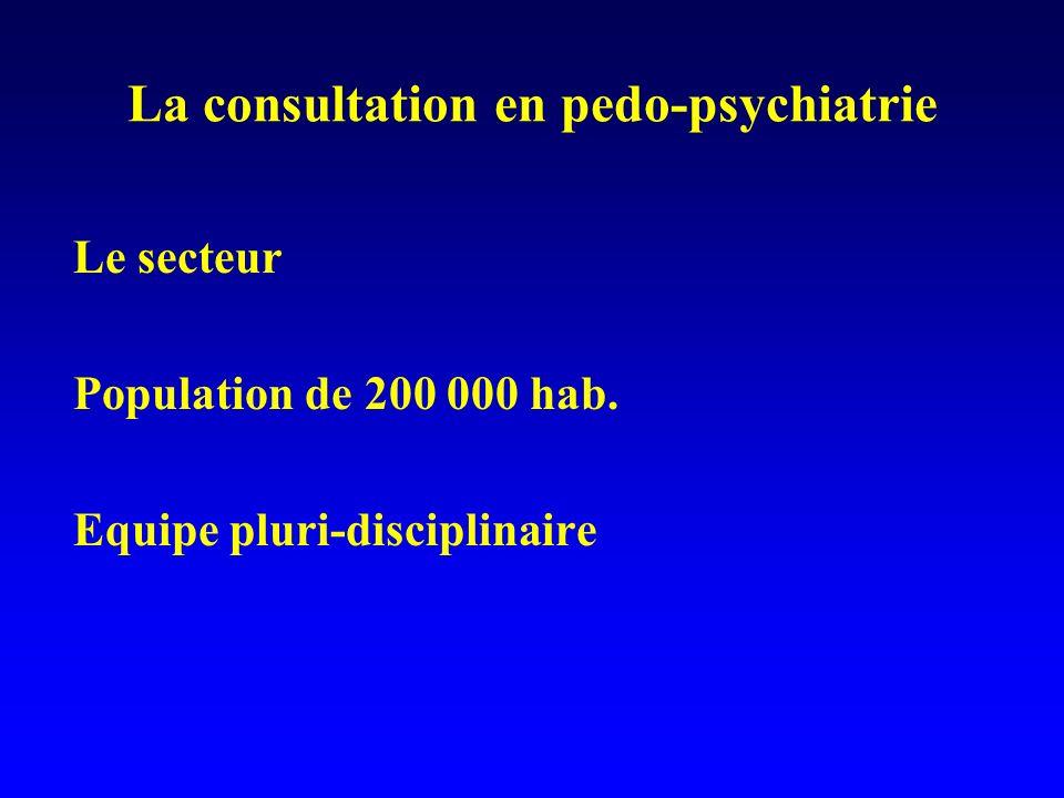 La consultation en pedo-psychiatrie Le secteur Population de 200 000 hab. Equipe pluri-disciplinaire