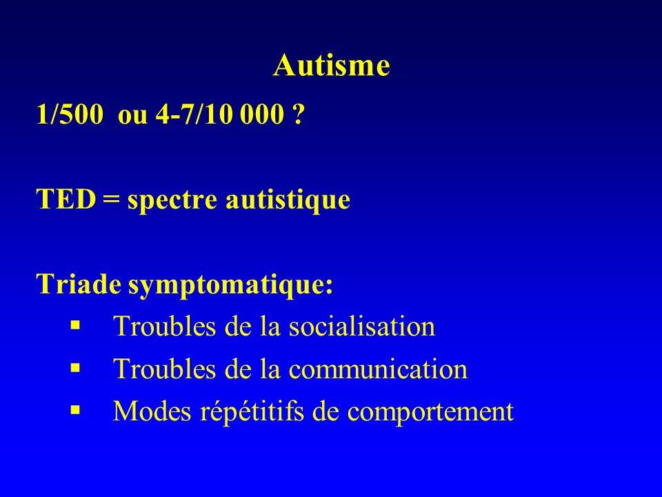 Autisme 1/500 ou 4-7/10 000 ? TED = spectre autistique Triade symptomatique: Troubles de la socialisation Troubles de la communication Modes répétitif