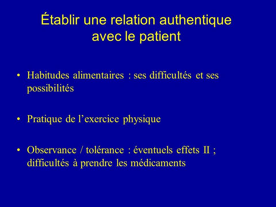 Établir une relation authentique avec le patient Habitudes alimentaires : ses difficultés et ses possibilités Pratique de lexercice physique Observanc