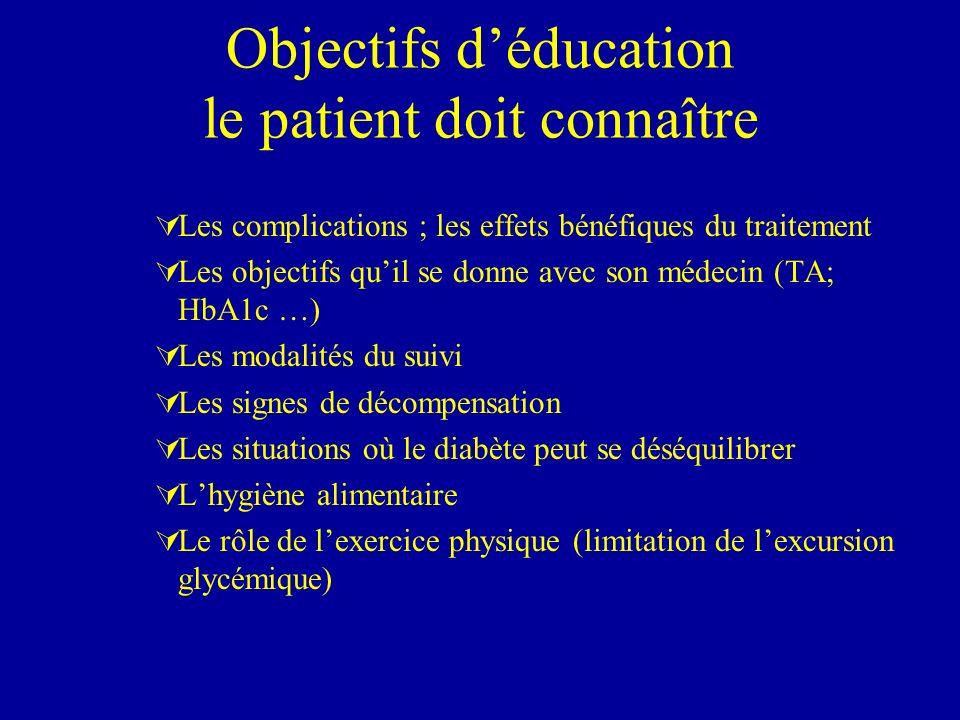 Objectifs déducation le patient doit connaître ÚLes complications ; les effets bénéfiques du traitement ÚLes objectifs quil se donne avec son médecin
