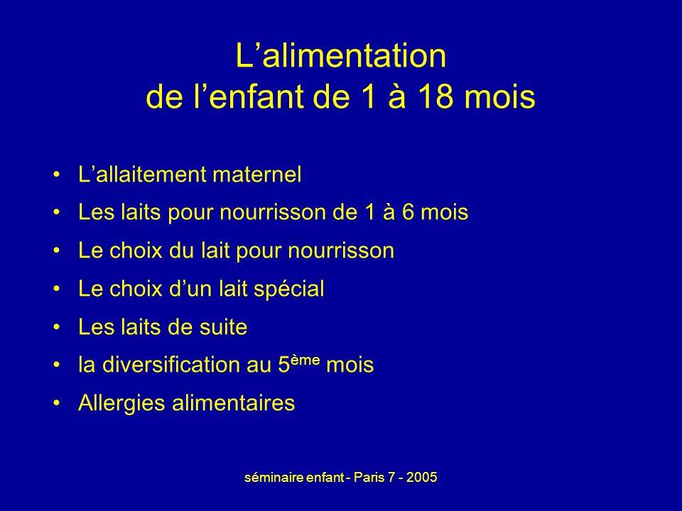 séminaire enfant - Paris 7 - 2005 Lalimentation de lenfant de 1 à 18 mois Lallaitement maternel Les laits pour nourrisson de 1 à 6 mois Le choix du la