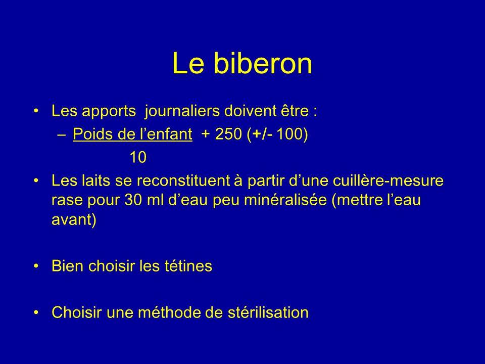 Le biberon Les apports journaliers doivent être : –Poids de lenfant + 250 (+/- 100) 10 Les laits se reconstituent à partir dune cuillère-mesure rase p