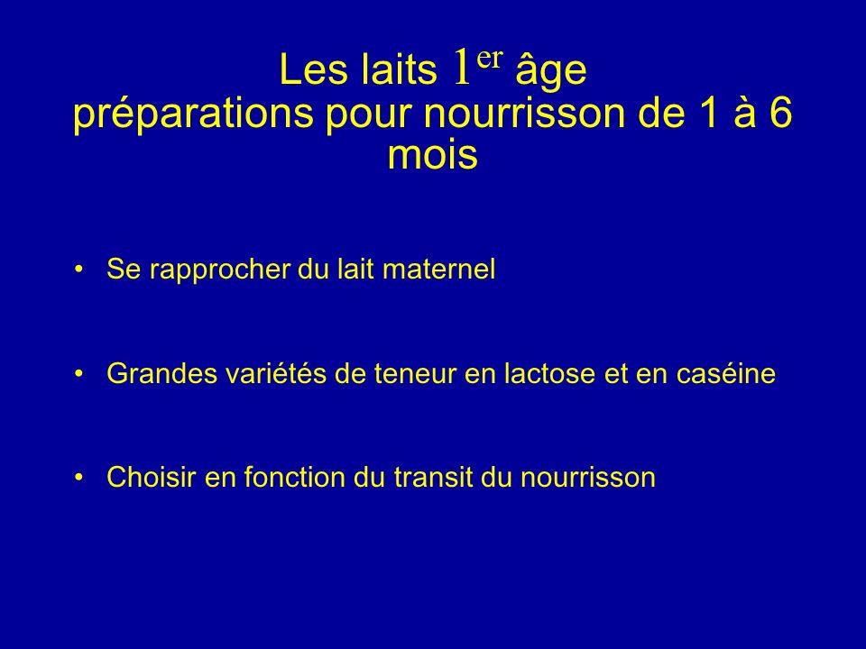 Les laits 1 er âge préparations pour nourrisson de 1 à 6 mois Se rapprocher du lait maternel Grandes variétés de teneur en lactose et en caséine Chois