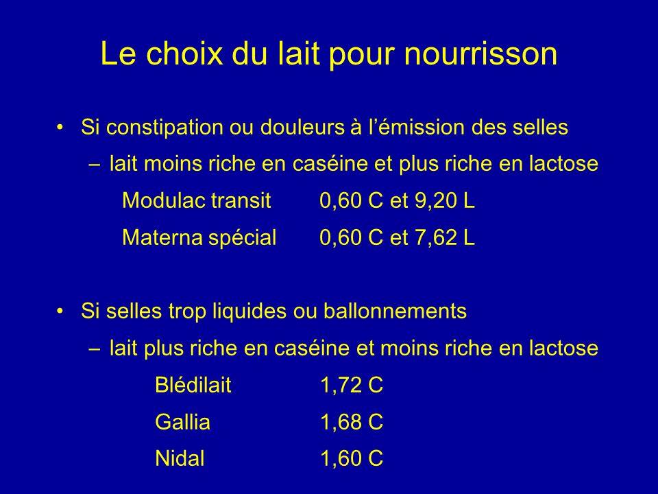 Le choix du lait pour nourrisson Si constipation ou douleurs à lémission des selles –lait moins riche en caséine et plus riche en lactose Modulac tran