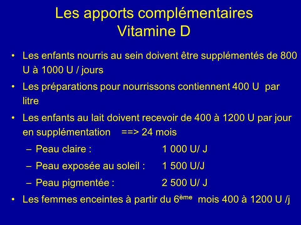 Les apports complémentaires Vitamine D Les enfants nourris au sein doivent être supplémentés de 800 U à 1000 U / jours Les préparations pour nourrisso