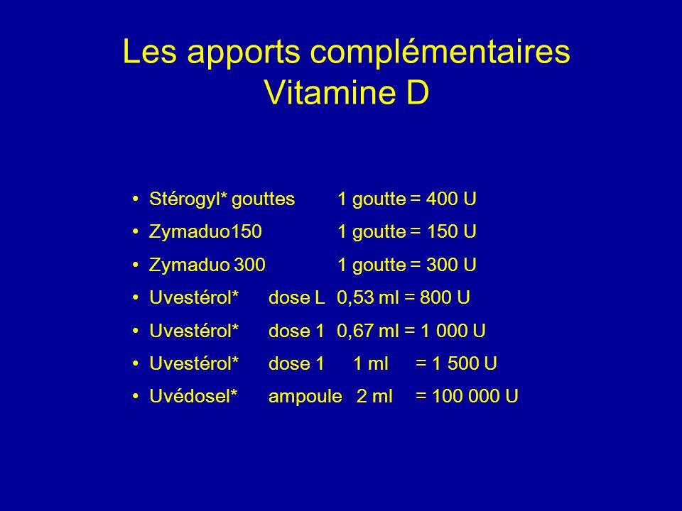 Les apports complémentaires Vitamine D Stérogyl* gouttes 1 goutte = 400 U Zymaduo150 1 goutte = 150 U Zymaduo 300 1 goutte = 300 U Uvestérol* dose L0,