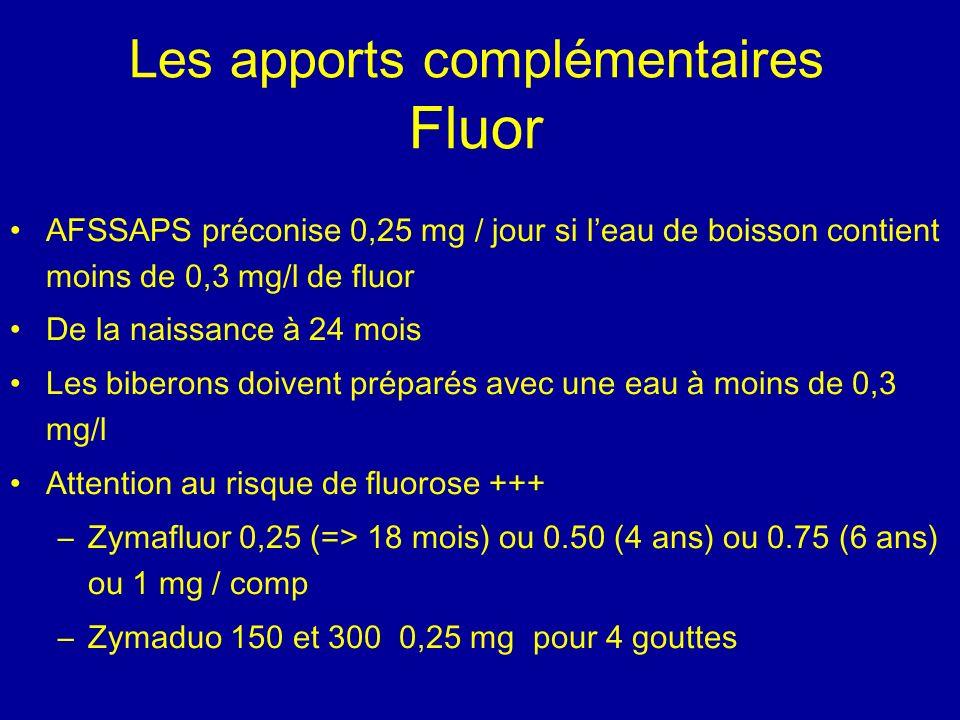 Les apports complémentaires Fluor AFSSAPS préconise 0,25 mg / jour si leau de boisson contient moins de 0,3 mg/l de fluor De la naissance à 24 mois Le