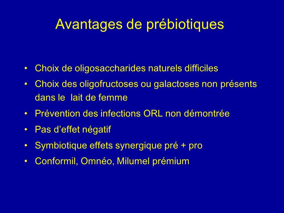 Avantages de prébiotiques Choix de oligosaccharides naturels difficiles Choix des oligofructoses ou galactoses non présents dans le lait de femme Prév