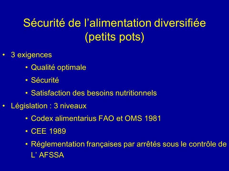Sécurité de lalimentation diversifiée (petits pots) 3 exigences Qualité optimale Sécurité Satisfaction des besoins nutritionnels Législation : 3 nivea