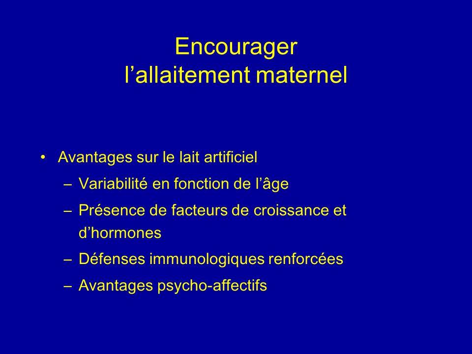 Encourager lallaitement maternel Avantages sur le lait artificiel –Variabilité en fonction de lâge –Présence de facteurs de croissance et dhormones –D