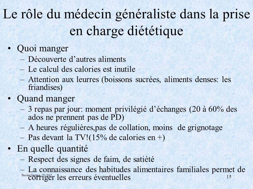 Pascale Santana - 12/2005 15 Le rôle du médecin généraliste dans la prise en charge diététique Quoi manger –Découverte dautres aliments –Le calcul des calories est inutile –Attention aux leurres (boissons sucrées, aliments denses: les friandises) Quand manger –3 repas par jour: moment privilégié déchanges (20 à 60% des ados ne prennent pas de PD) –A heures régulières,pas de collation, moins de grignotage –Pas devant la TV!(15% de calories en +) En quelle quantité –Respect des signes de faim, de satiété –La connaissance des habitudes alimentaires familiales permet de corriger les erreurs éventuelles