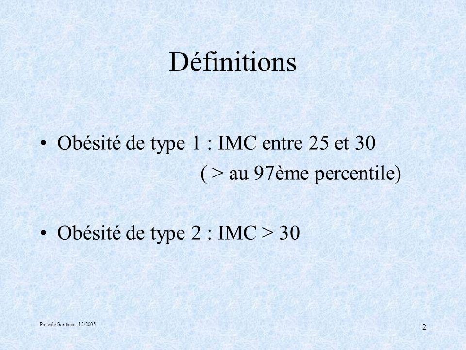 Pascale Santana - 12/2005 2 Définitions Obésité de type 1 : IMC entre 25 et 30 ( > au 97ème percentile) Obésité de type 2 : IMC > 30