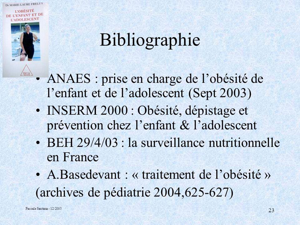 Pascale Santana - 12/2005 23 Bibliographie ANAES : prise en charge de lobésité de lenfant et de ladolescent (Sept 2003) INSERM 2000 : Obésité, dépistage et prévention chez lenfant & ladolescent BEH 29/4/03 : la surveillance nutritionnelle en France A.Basedevant : « traitement de lobésité » (archives de pédiatrie 2004,625-627)