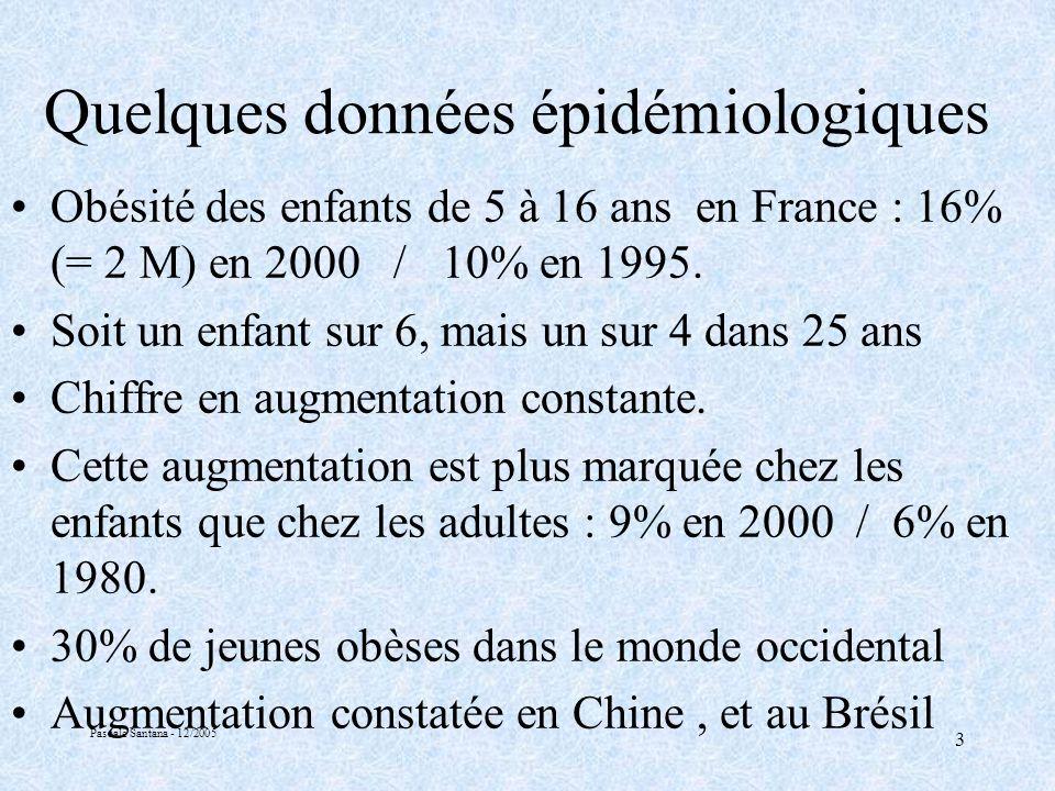 Pascale Santana - 12/2005 3 Quelques données épidémiologiques Obésité des enfants de 5 à 16 ans en France : 16% (= 2 M) en 2000 / 10% en 1995.