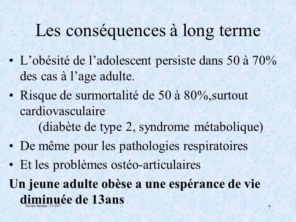 Pascale Santana - 12/2005 7 Les conséquences à long terme Lobésité de ladolescent persiste dans 50 à 70% des cas à lage adulte.