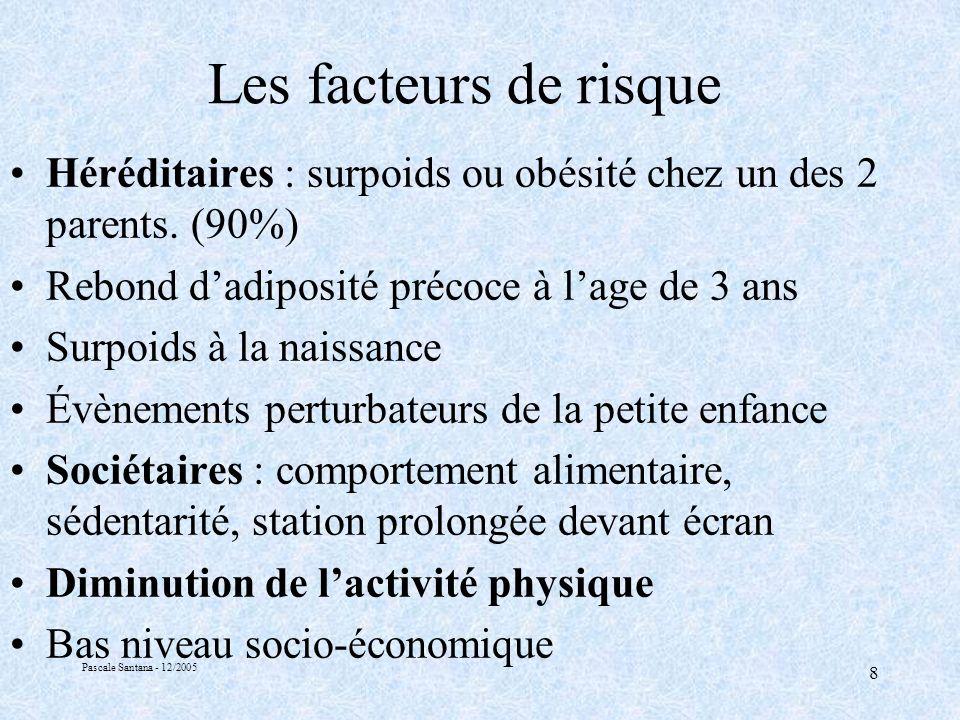 Pascale Santana - 12/2005 8 Les facteurs de risque Héréditaires : surpoids ou obésité chez un des 2 parents.