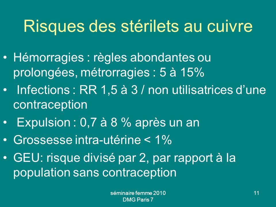 séminaire femme 2010 DMG Paris 7 11 Risques des stérilets au cuivre Hémorragies : règles abondantes ou prolongées, métrorragies : 5 à 15% Infections :