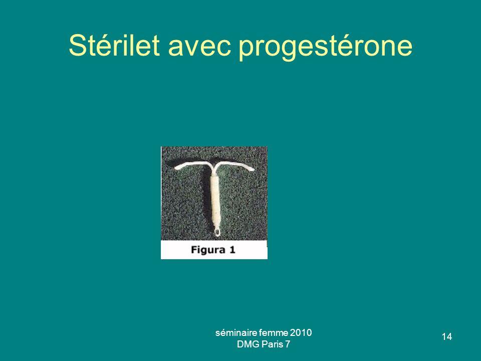 séminaire femme 2010 DMG Paris 7 14 Stérilet avec progestérone