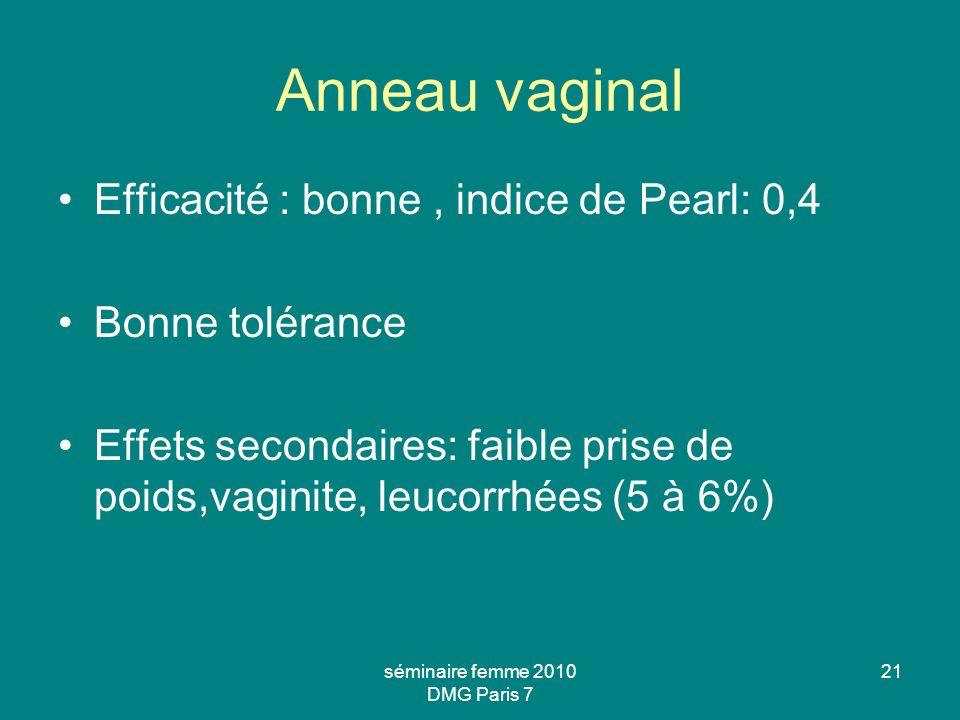 séminaire femme 2010 DMG Paris 7 21 Anneau vaginal Efficacité : bonne, indice de Pearl: 0,4 Bonne tolérance Effets secondaires: faible prise de poids,