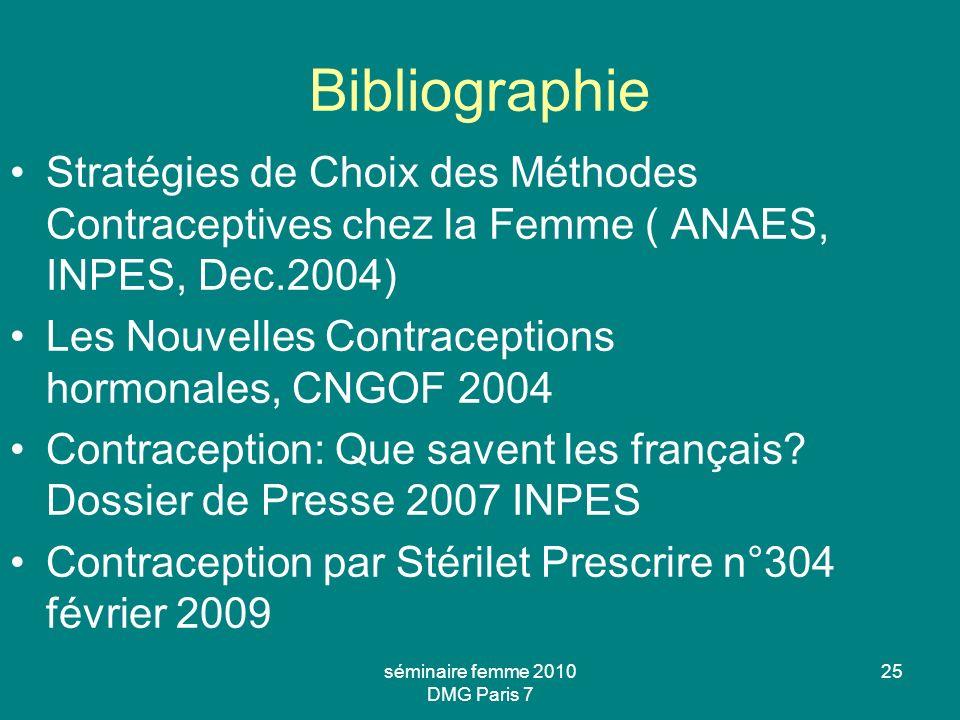 séminaire femme 2010 DMG Paris 7 25 Bibliographie Stratégies de Choix des Méthodes Contraceptives chez la Femme ( ANAES, INPES, Dec.2004) Les Nouvelle