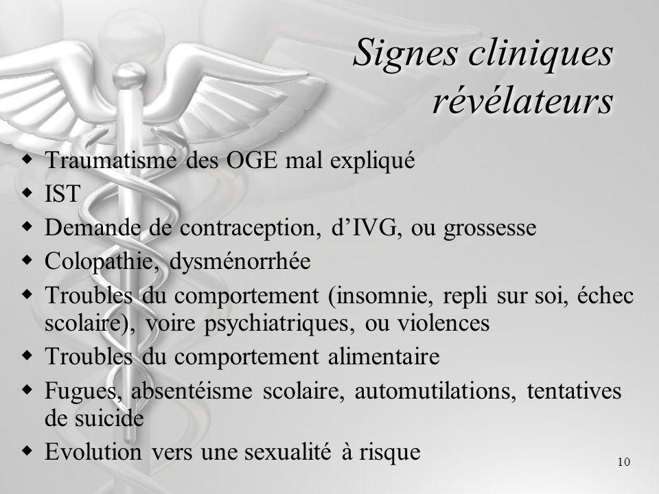 10 Signes cliniques révélateurs Traumatisme des OGE mal expliqué IST Demande de contraception, dIVG, ou grossesse Colopathie, dysménorrhée Troubles du