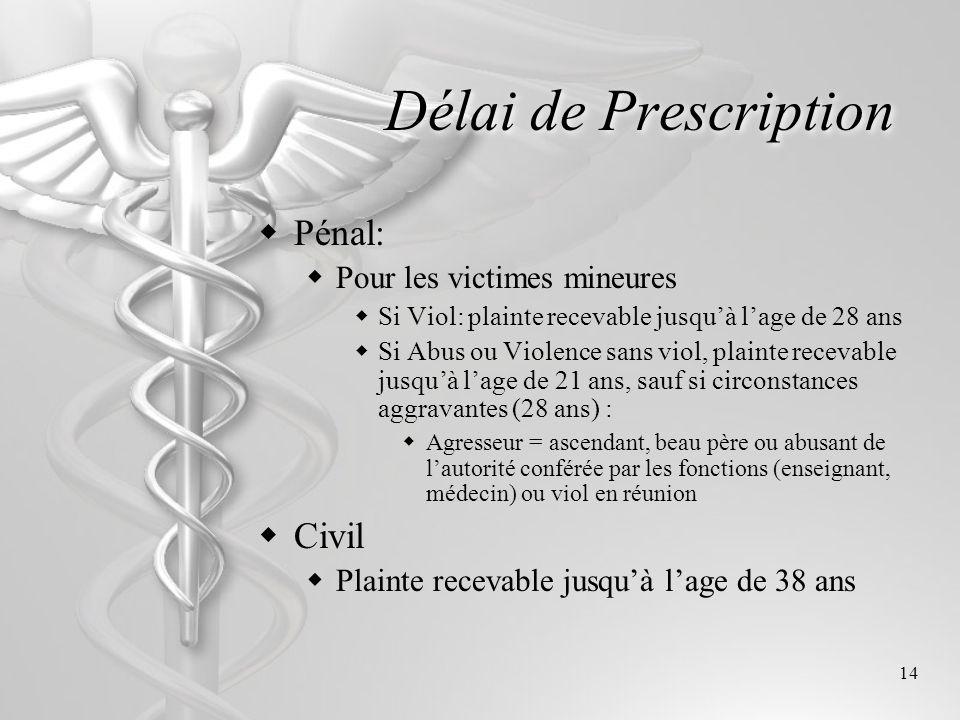 14 Délai de Prescription Pénal: Pour les victimes mineures Si Viol: plainte recevable jusquà lage de 28 ans Si Abus ou Violence sans viol, plainte rec