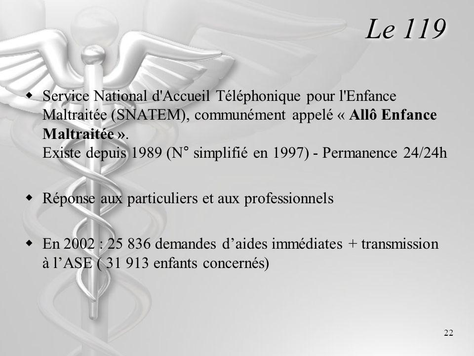 22 Le 119 Service National d'Accueil Téléphonique pour l'Enfance Maltraitée (SNATEM), communément appelé « Allô Enfance Maltraitée ». Existe depuis 19
