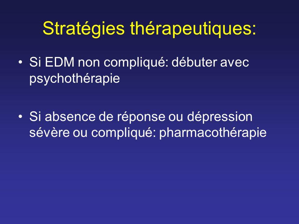 Stratégies thérapeutiques: Si EDM non compliqué: débuter avec psychothérapie Si absence de réponse ou dépression sévère ou compliqué: pharmacothérapie